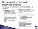 el campo de los think tanks desarrollo hist rico
