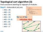 topological sort algorithm 3