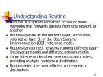 understanding routing