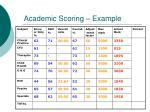 academic scoring example7