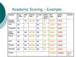 academic scoring example8