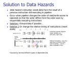 solution to data hazards