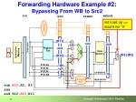 forwarding hardware example 2 bypassing from wb to src2