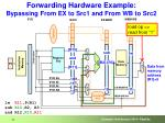 forwarding hardware example bypassing from ex to src1 and from wb to src2