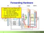 forwarding hardware1
