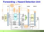 forwarding hazard detection unit
