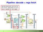 pipeline decode regs fetch2