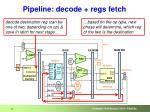pipeline decode regs fetch3