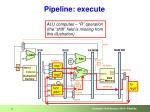 pipeline execute