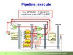 pipeline execute2