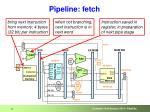 pipeline fetch