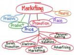 marketing cooperatives