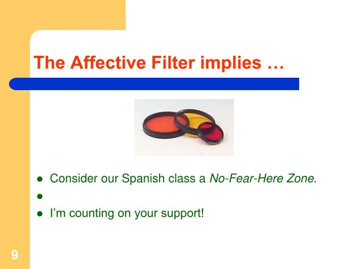 The Affective Filter implies …