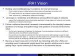 jra1 vision