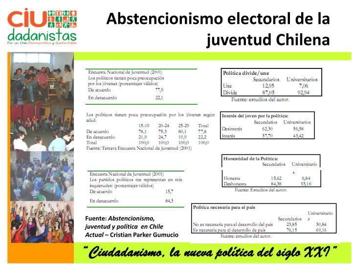 Abstencionismo electoral de la juventud Chilena