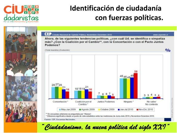 Identificación de ciudadanía
