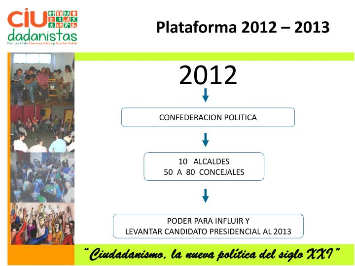 Plataforma 2012 – 2013