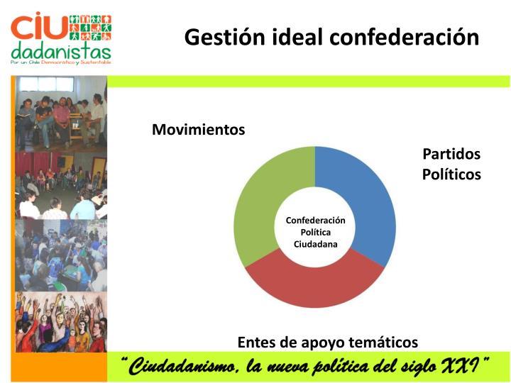 Gestión ideal confederación