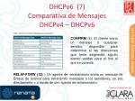 dhcpv6 7 comparativa de mensajes dhcpv4 dhcpv6