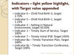 indicators light yellow highlight with target value appended