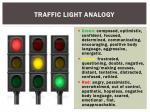 traffic light analogy