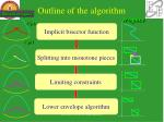 outline of the algorithm