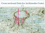 cross sectional data for archimedes crater
