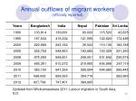 annual outflows of migrant workers officially reported