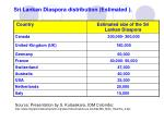 sri lankan diaspora distribution estimated
