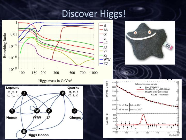 Discover Higgs!
