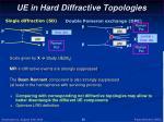 ue in hard diffractive topologies