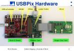 usbpix hardware