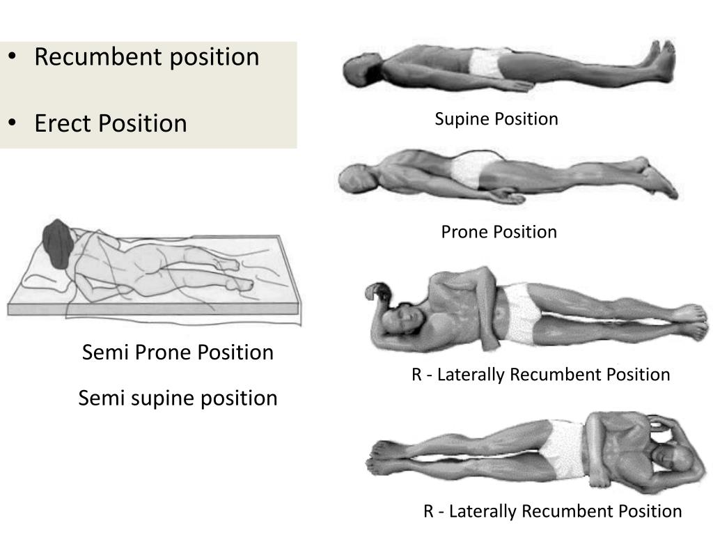 Pressure sore diagnosis and management for medical student |Semi Recumbent Position