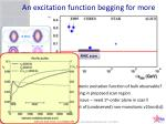 an excitation function begging for more1
