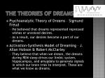 the theories of dreams