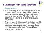 ii leveling of f1 in nules borriana4