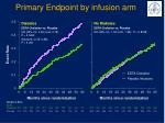 primary endpoint by infusion arm