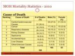 moh mortality statistics 2010