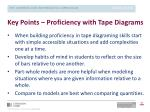 key points proficiency with tape diagrams
