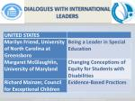 dialogues with international leaders