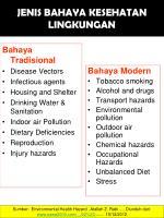 jenis bahaya kesehatan lingkungan