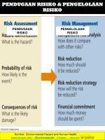 pendugaan risiko pengelolaan risiko