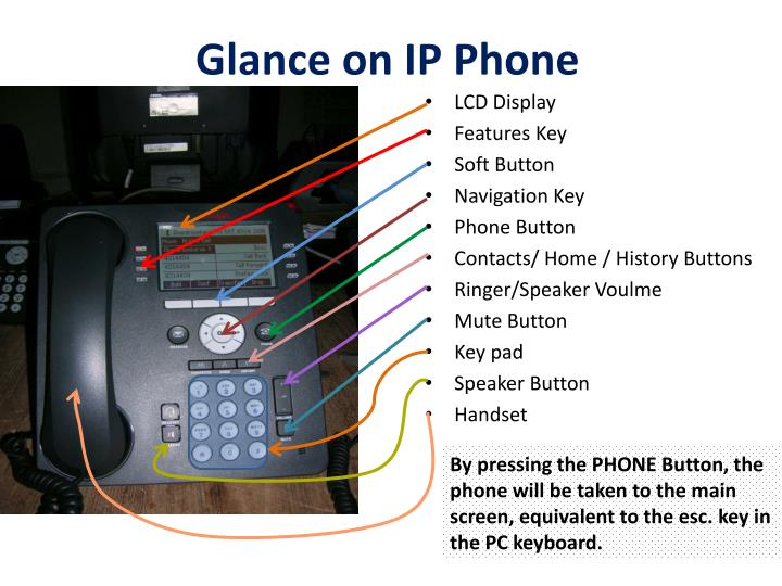 glance on ip phone n.
