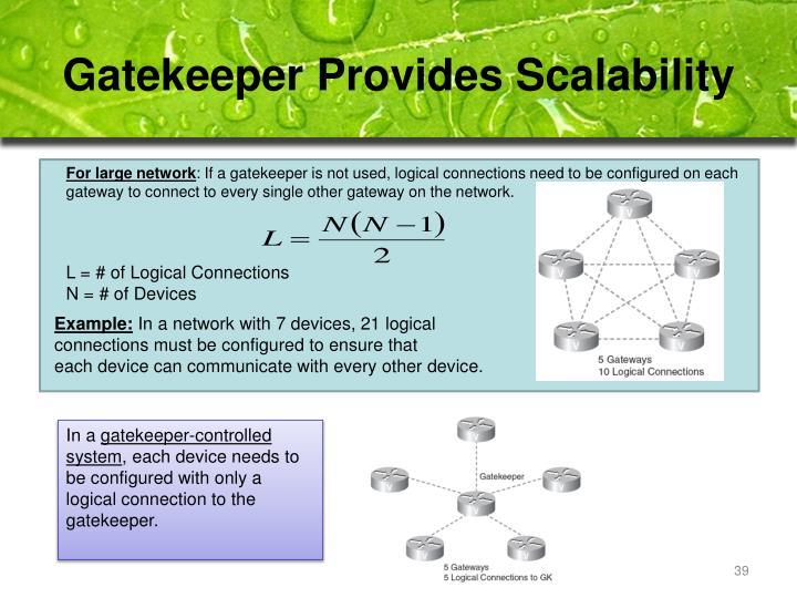Gatekeeper Provides Scalability