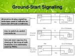 ground start signaling