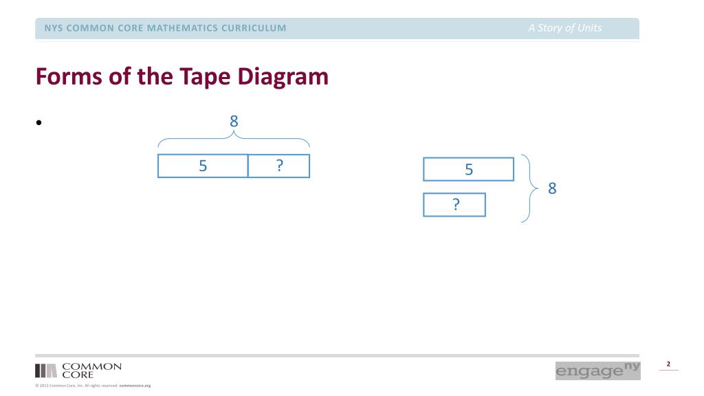 Ppt Using Tape Diagrams Powerpoint Presentation Free