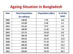 ageing situation in bangladesh