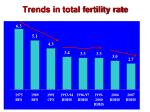 trends in total fertility rate