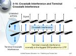3 16 crosstalk interference and terminal crosstalk interference