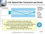 3 20 optical fiber transceiver and strand